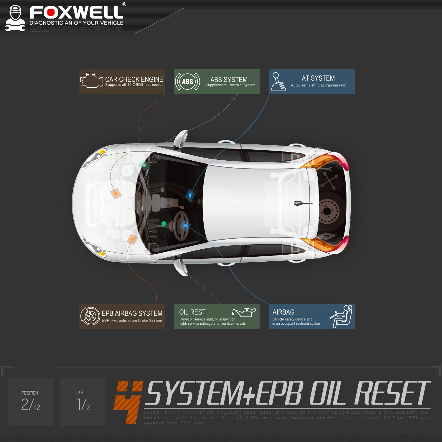 FOXWELL NT614 Automotive Scanner All Brand 4 System OBDII OBD2 Code Readers Check Engine ABS Airbag Transmission + EPB Oil Reset Car Diagnostic Tool by FOXWELL (Image #2)
