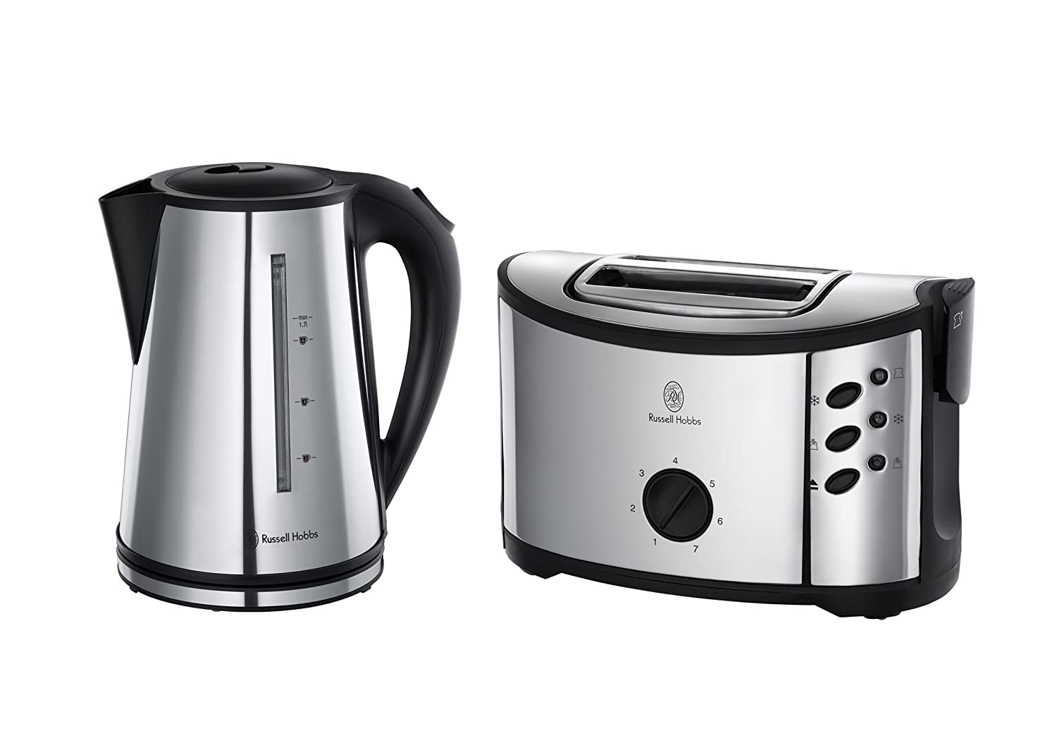 List Of Synonyms And Antonyms Of The Word Kittle And Toaster