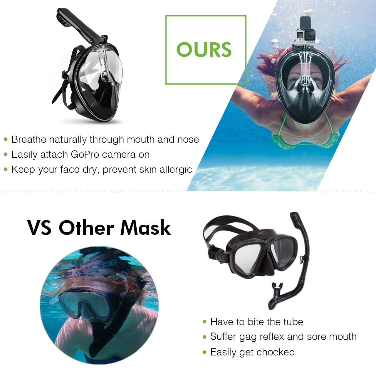 Amazon.com : OMorc Snorkel Mask 180° Seaview GoPro Compatible Diving Mask, Panoramic Full Face Design with Anti-Fog and Anti-Leak Technology, See More Water ...