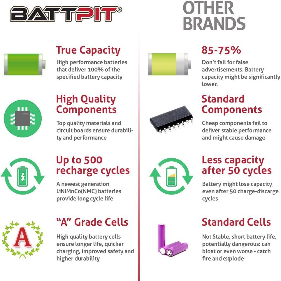 High Performance 4-Cell//2200mAh//32Wh BattPit Laptop Battery for Asus A31-K56 A32-K56 A41-K56 A42-K56 S46C S46CM S56C S56CA S550C S550CM K56C K56CA K56CB K56CM A46C