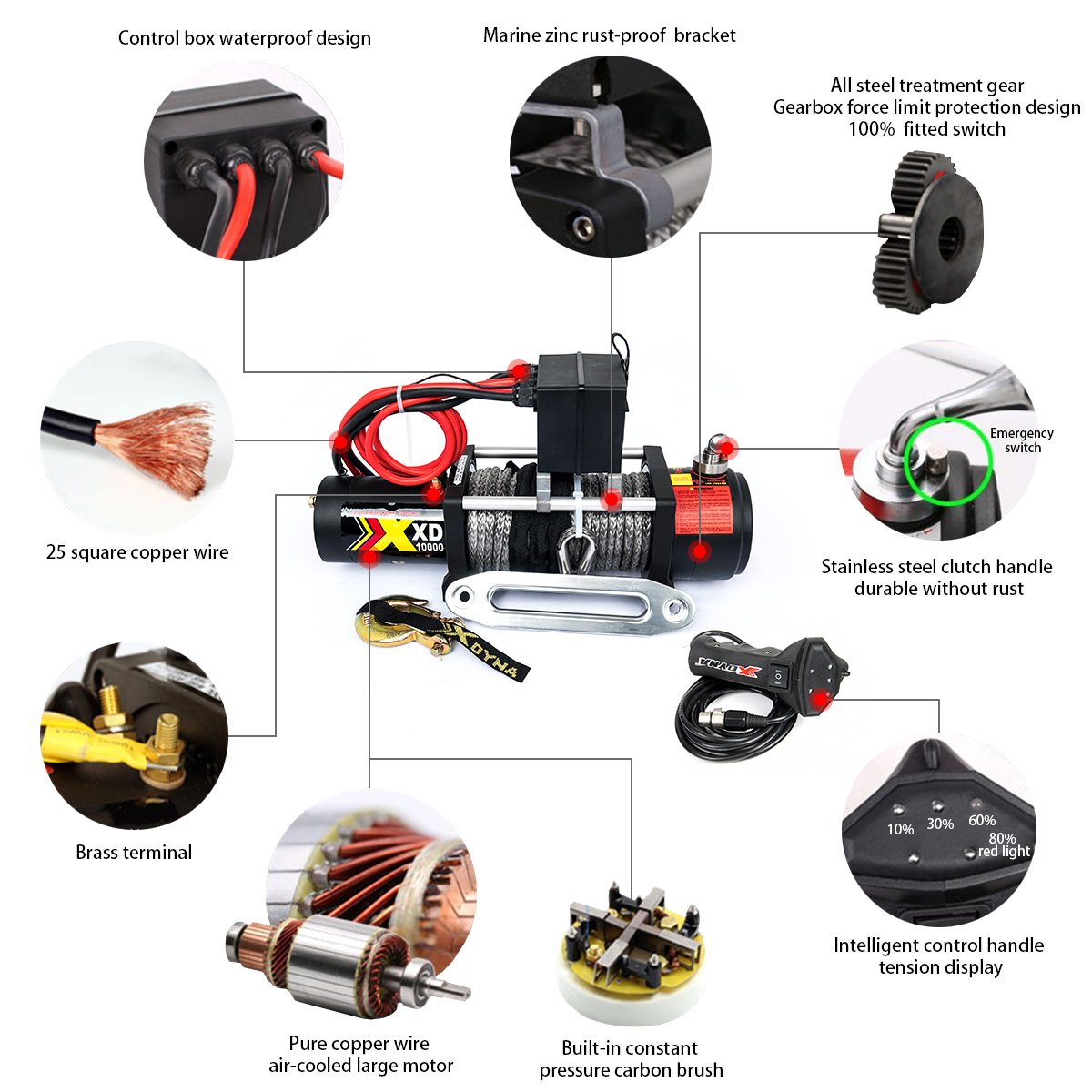 Wire Cable 6.6HP Motor High Speed 10000lbs Waterproof Winch With Adjust Torque Limited Protector 100/% Engaged Stainless Clutch Used To SUV Jeep Intelligent Remote Handle Showing Load Red Warning