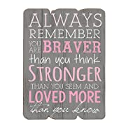 MODE HOME 11.81 X15.75  Decorative Wooden Wall Signs Vintage Wooden Wall Plaque Signs With Quotes Sayings (ALWAYS REMEMBER)