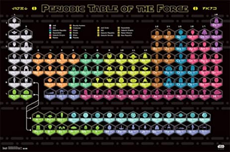 Amazon star wars periodic table poster 34 x 22in posters star wars periodic table poster 34 x 22in urtaz Image collections