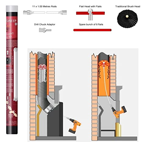 Smart barrido plus Rotary chimenea Kit de limpieza: SWP +