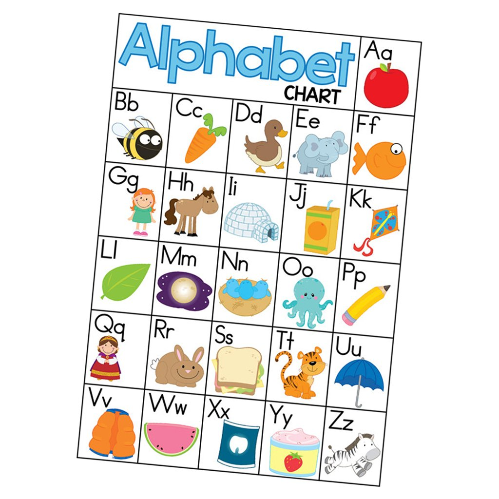 Fenteer Childrens Educational Wall Chart Home School Nursery Kids Learning Posters - Alphabet, 42x60cm