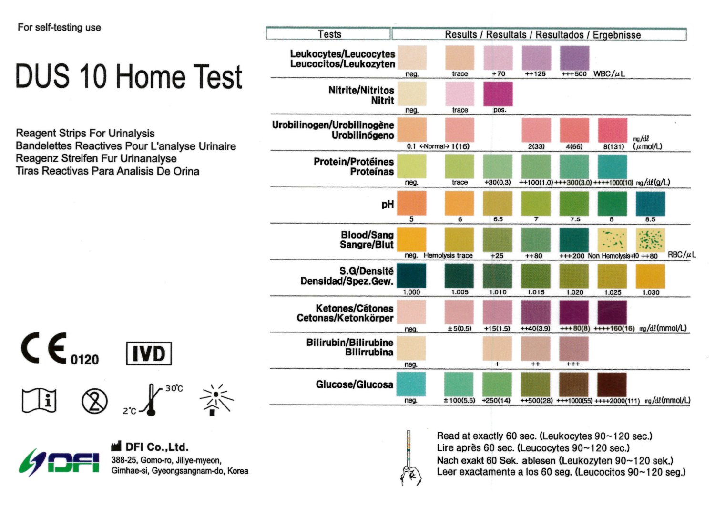 test strips urine Multiple