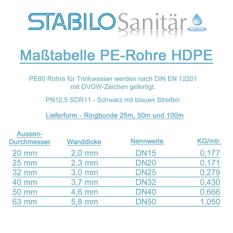 Top Stabilo-Sanitaer 25 m PE 80 HD Rohr 1/2 Zoll 20 x 2,0 mm PN12,5 DC12