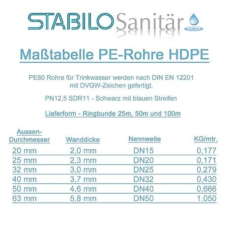 Super Stabilo-Sanitaer 25 m PE 80 HD Rohr 1 1/4 Zoll 40 x 3,7 mm PN12,5 KC67