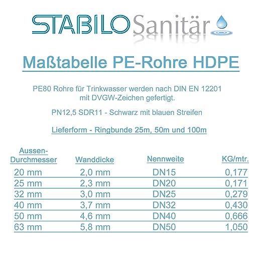 Turbo Stabilo-Sanitaer 25 m PE 80 HD Rohr 1/ 2 Zoll 20 x 2,0 mm PN12,5  LM19