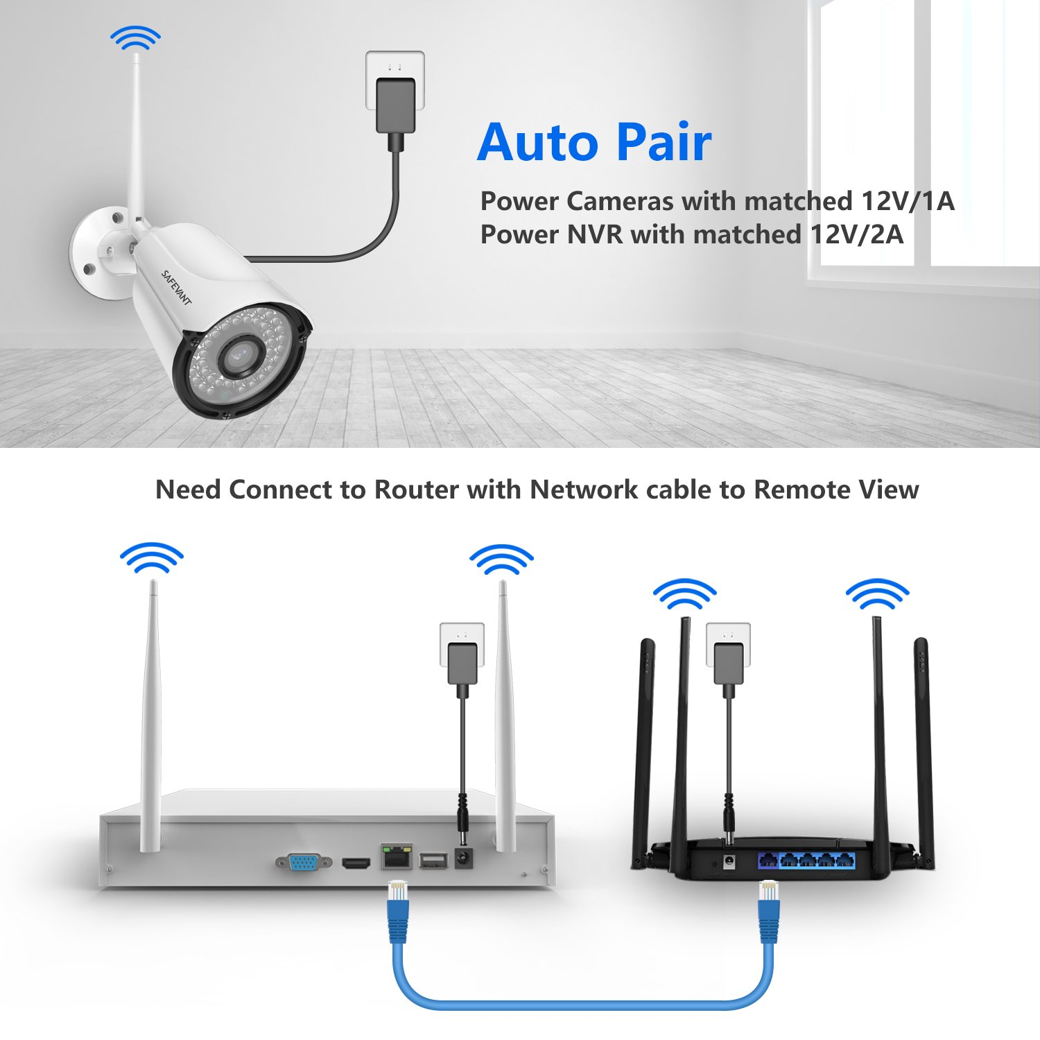 4bbb153d0 8CH Expandable   Security Camera System Wireless