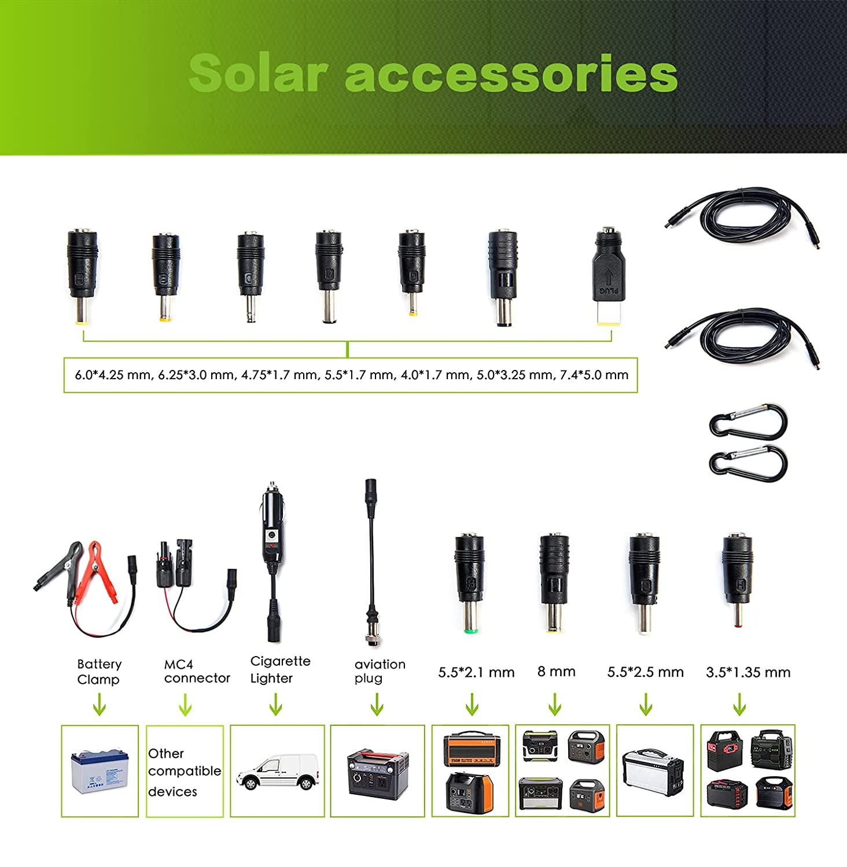 Upgrade Topsolar 120W Foldable Portable Solar Panel Charger Kits