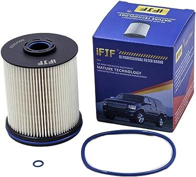 Amazon.com: iFJF TP1015 Fuel Filter 5 Micron Replacement for Cruze  2014-2015 2.0L 2017-2019 1.6L Chevy Silverado/GMC Sierra 2500HD 3500HD  2017-2020 L5P 6.6L V8 22937279(Set of 1): Automotive   Chevrolet Fuel Filter      Amazon