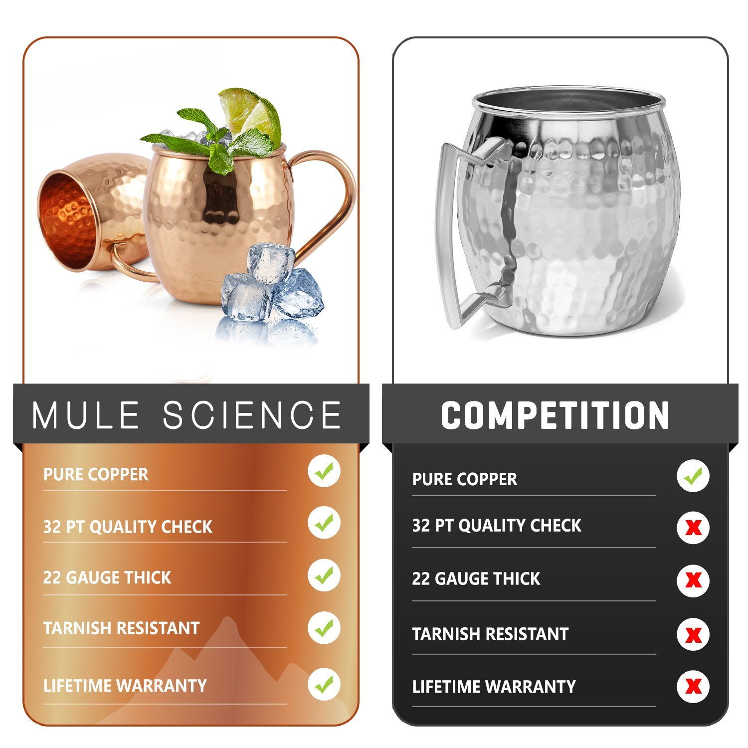 Mule Science Moscow Mule Copper Mugs - Set of 4 - 100% HANDCRAFTED - Pure Solid Copper Mugs 16 oz Gift Set with BONUS: Highest Quality Cocktail Copper Straws, Coasters and Shot Glass! by Advanced Mixology (Image #5)