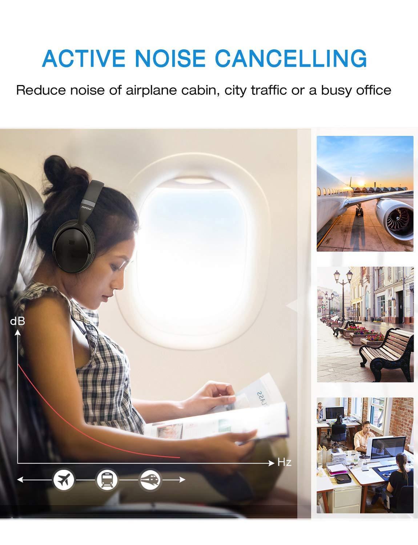 ANC Over-Ear Auriculares Bluetooth Diadema Est/éreo de Alta Fidelidad,Cascos Bluetooth Inal/ámbricos,Auriculares Inalambricos Plegables Mpow H5 Activa Cancelaci/ón de Ruido Auriculares Bluetooth