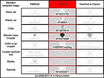 Junta de jarra, anillo de sellado para batidoras mezcladoras KitchenAid KSB555, KSB565, etc. Hecha de silicona transparente (goma): Amazon.es: Hogar