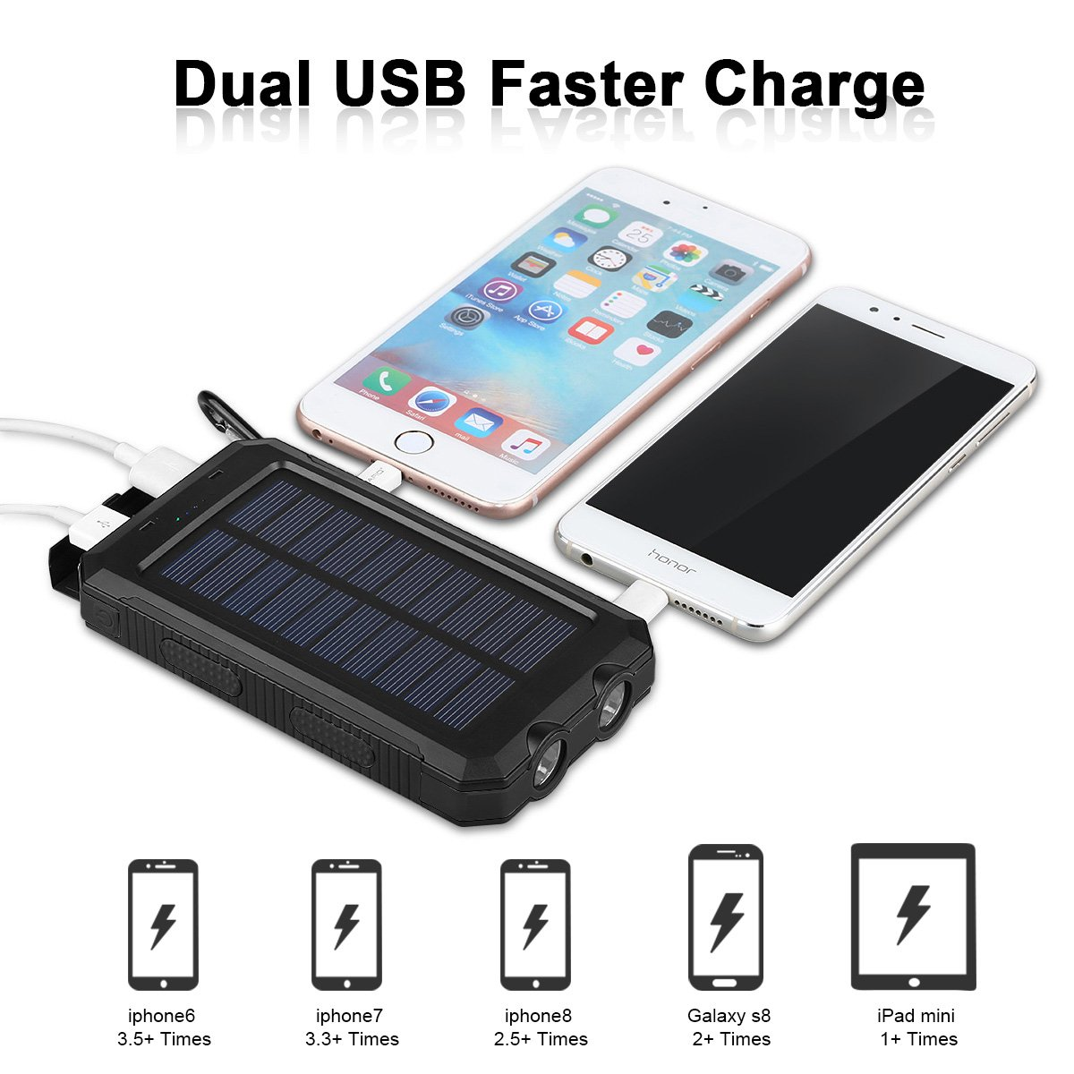 FLOUREON 10,000mAh Solar Charger Power Bank Portable Solar Powered Phone Charger with Dual LED Flashlight Super Bright External Battery Charger with Dual 1.0A/2.1A for iPhone 8/ 8 Plus/ X/ 7/ 6s, Samsung Galaxy S8/ S7/ S6 and More (Black)