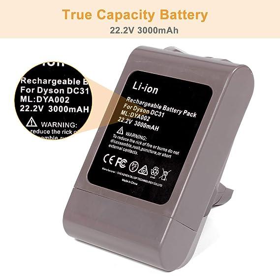 YHR 22,2 V 3000 mAh Tipo A Dyson DC35 Li-Ion batería de Repuesto para Dyson DC30 DC31 DC34 DC44 917083-01 SV06 917083-01 aspiradora de Mano (no ...