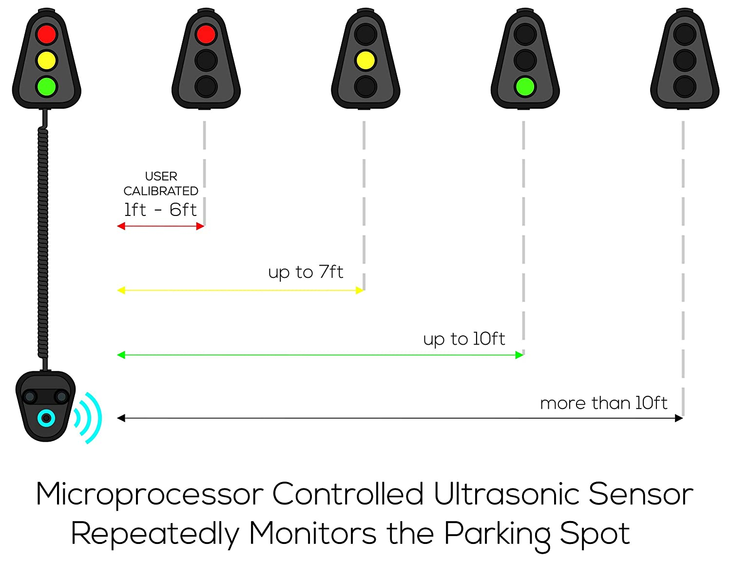 Car Park Assist Sensor System Stop Indicator AC Battery Operated Smart Parking Aid Gadget Stopper Light /& Beep Alerts Nordstrand Parking Assistant Garage