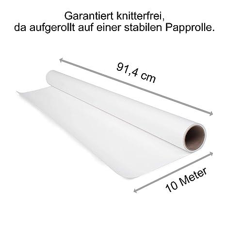 Reißfestes Schnittmusterpapier – Schnittmuster abpausen leicht ...