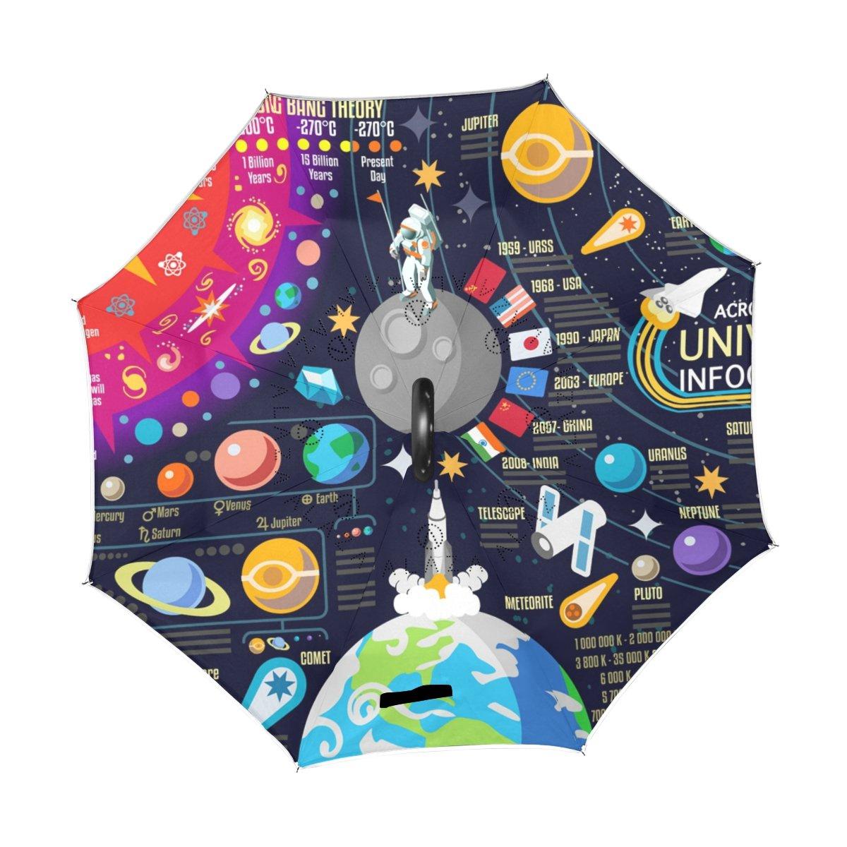 Alaza U Life Universe Space Big Bang Theory Sun Earth Planets Reverse Inverted Umbrellasリバーシブル太陽雨傘車屋外の使用C型のハンドル   B07DFXHGPP