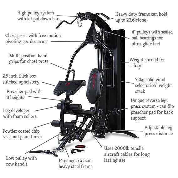Marcy MultiGym HG7000 Eclipse - Multi-estación de musculación con peso guiado -Chest Press y Pec Dec - Curl de piernas y Curl de bíceps - Polea alta y baja ...