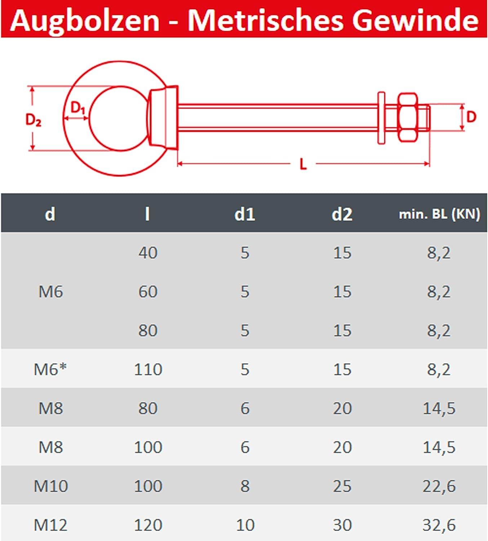 Ringbolzen Ringschraube /Ösenbolzen Augenbolzen /Ösenschraube FASTON Augbolzen mit metrischem Gewinde 6x80 mm Edelstahl A4 V4A 2 St/ück