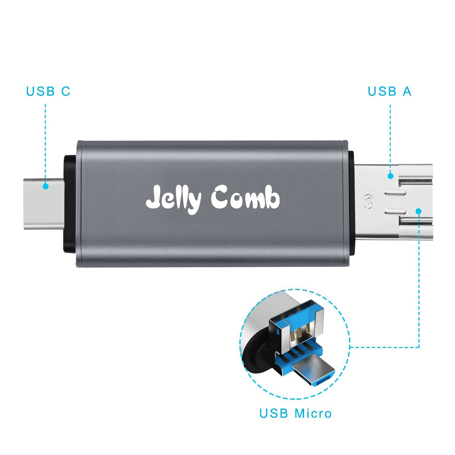 SD Card Reader, Jelly Comb 3-in-1 USB 3.0/USB C/Micro USB Card Reader - SD, Micro SD, SDXC, SDHC, Micro SDHC, Micro SDXC Memory Card Reader for MacBook PC Tablets Smartphones with OTG Function by Jelly Comb (Image #3)
