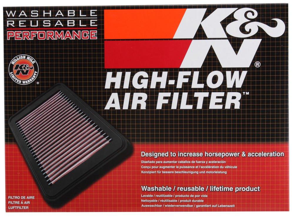 Powersports Air Filters KA-7596 K/&N Replacement Air Filter Compatible with KAWASAKI ZX7R NINJA 96-03