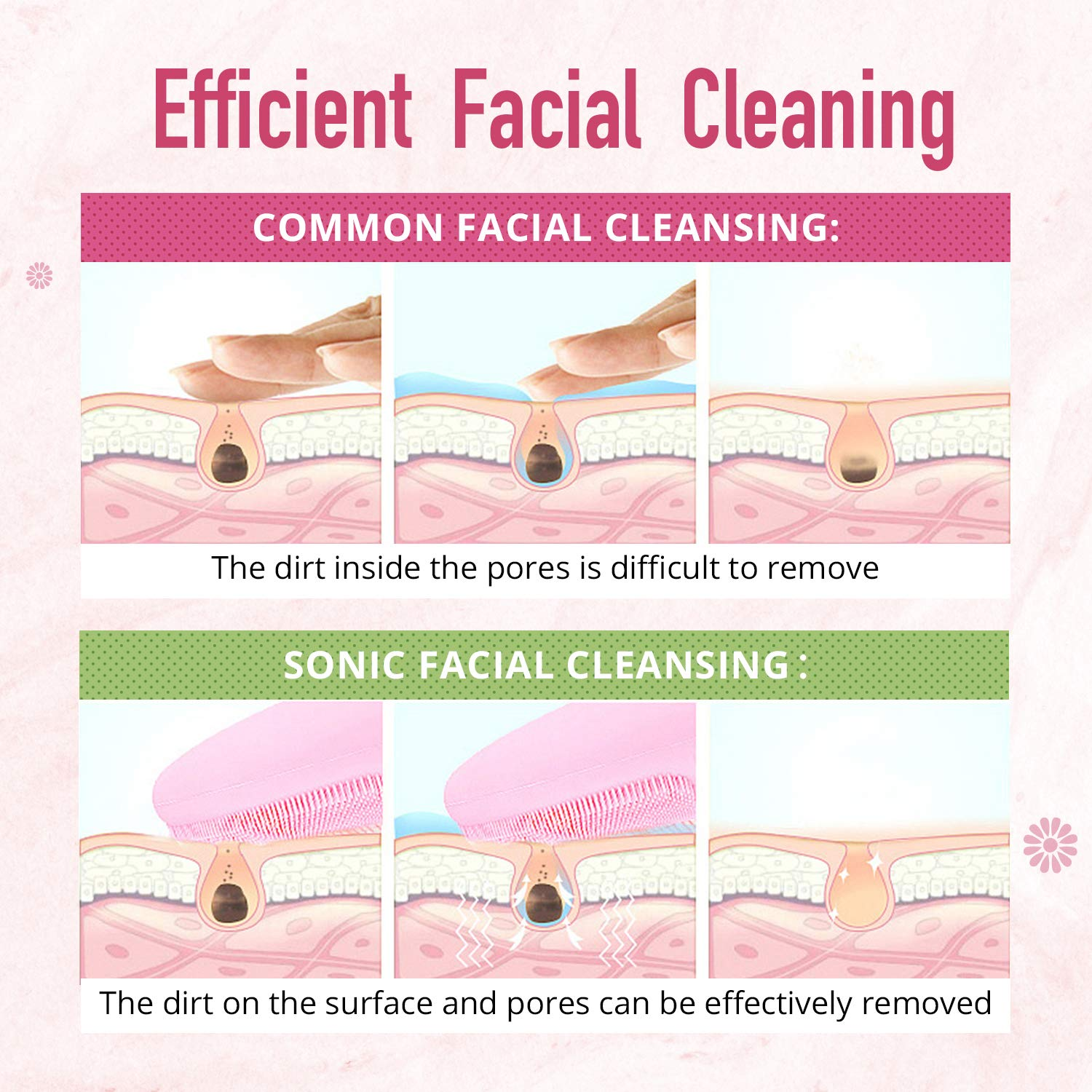 Sonic Facial Cleansing Brush Waterproof Silicone Face Massager Cleanser with USB Charging Cable