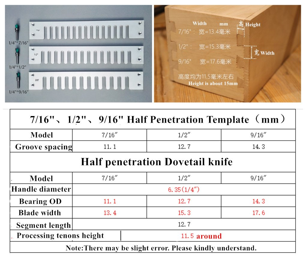 Huanyu 12'' (30cm) Woodworking Dovetail Machine CNC Dovetail Tenon Machine Tenoner (with Template Kit 2)
