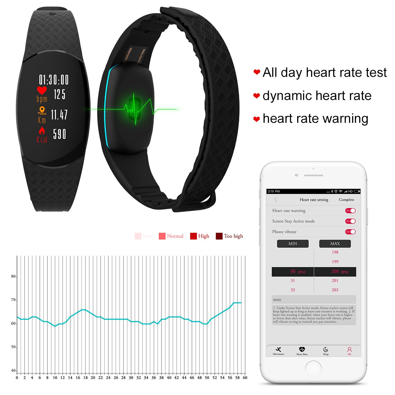 COSVII Fitness Tracker Color Screen with Heart Rate Monitor, Pedometer, Blood Pressure Monitor,Sleep Monitor, Calorie Counter, Waterproof Android IOS Smart Watch for Women Men Kids (Black)