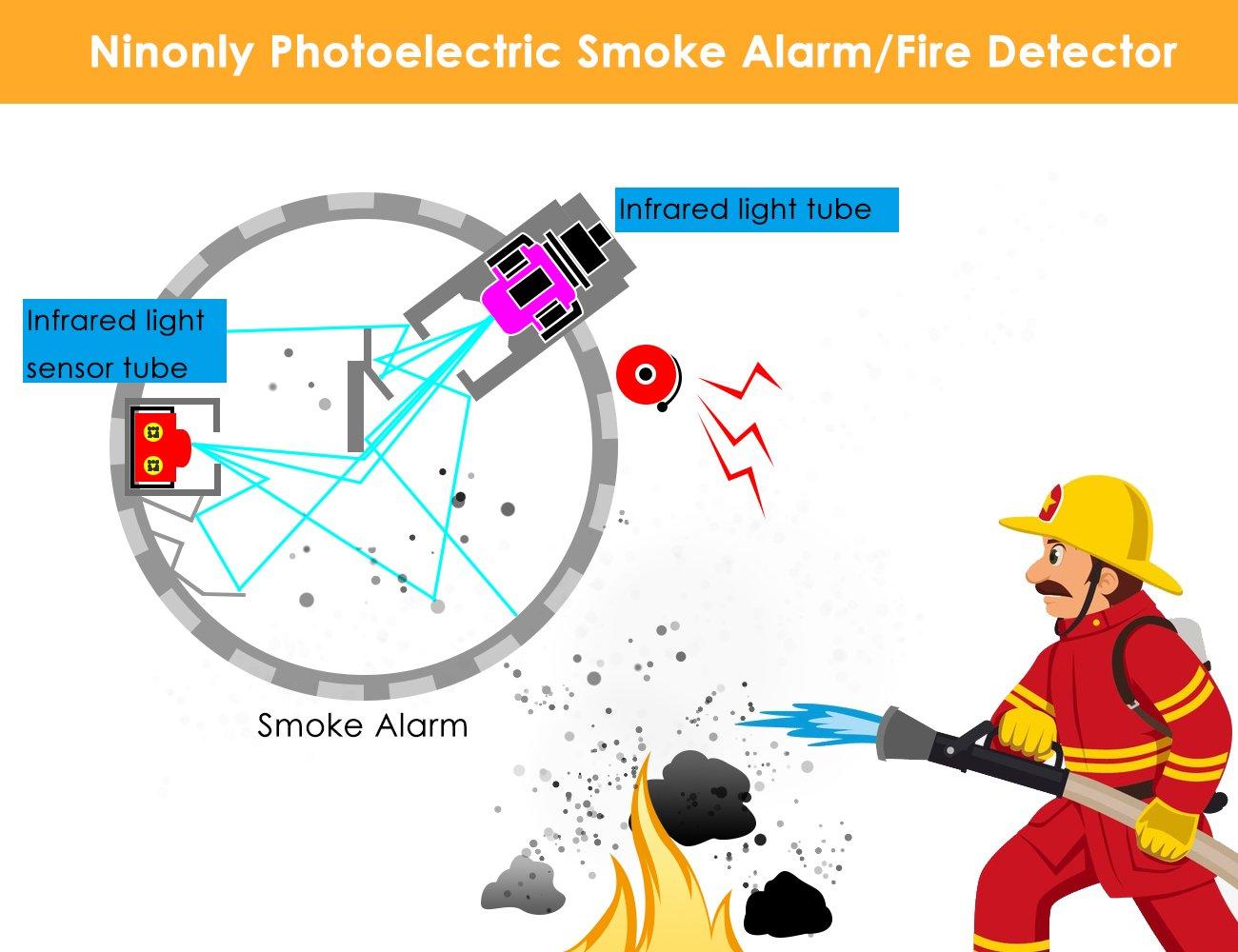 10 Jahre Lithium Batterie Brandmelder VDs//PAHS Zertifiziert Feuermelder mit Hush-Modus /& Testmodus HM-626PHS Ninonly Photoelektrischer Rauchmelder