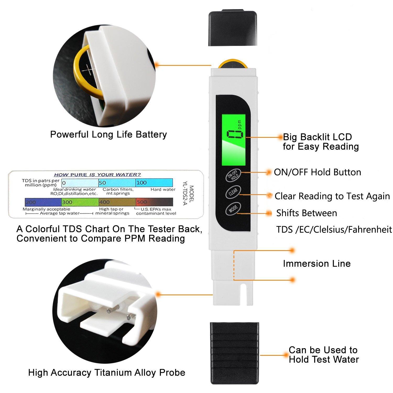 Vshinic Water Quality Tester Meter Tds Meter With Backlit Lcd Ec