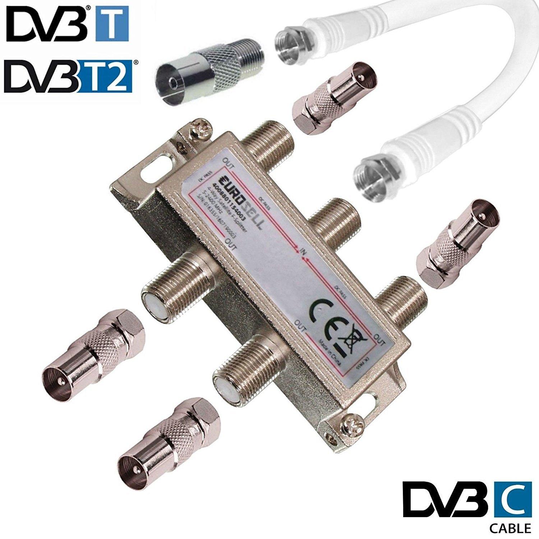 TronicXL 4 distribuidor IEC distribuidor de antena TV Cable adaptador Cable Televisión 4 unidades ZB para unitymedia: Amazon.es: Electrónica