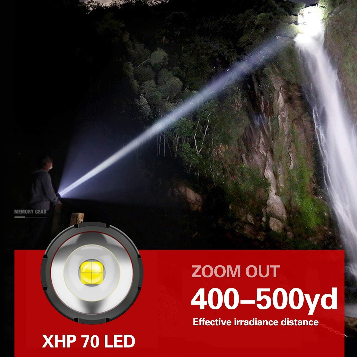 Xhp70 super bright 3 modes usb rechargeable flashlight torch with 2pcs 5000mAh 26650 rechargeable battery high 4000 lumen waterproof zoomable flashlight with power indicator