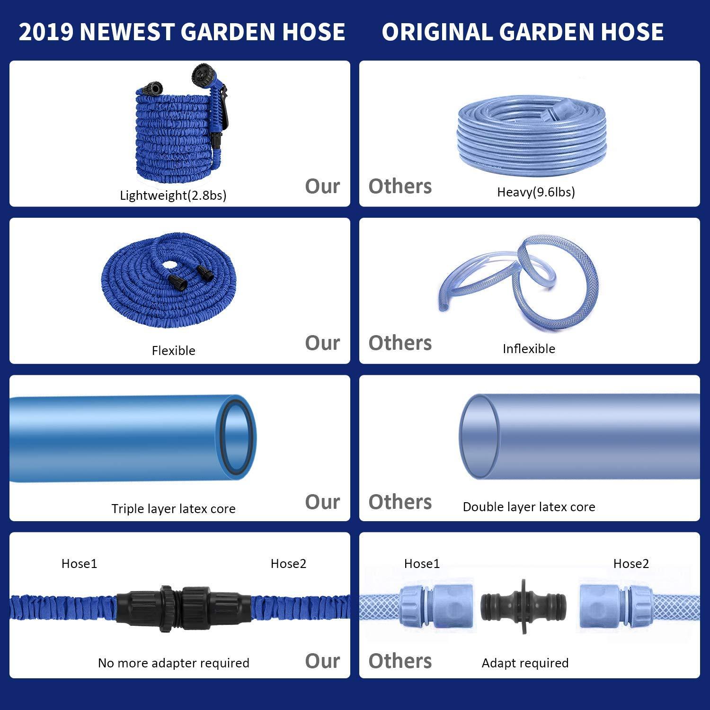 100 Feet 30m Tubo da Giardino flessibile estensibile retrattile con Tessuto 3750D Blu Mayner Tubo da Giardino 3 Strati in Lattice 7 Modelli di ugello Ideale per Tutte Le Esigenze di irrigazione