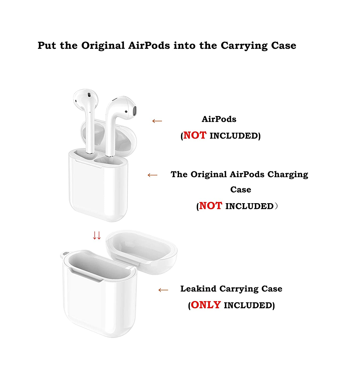 Leakind Wireless Carrying Case for Apple AirPods Charging Case, Protective Case Compatible with QI Wireless Charger