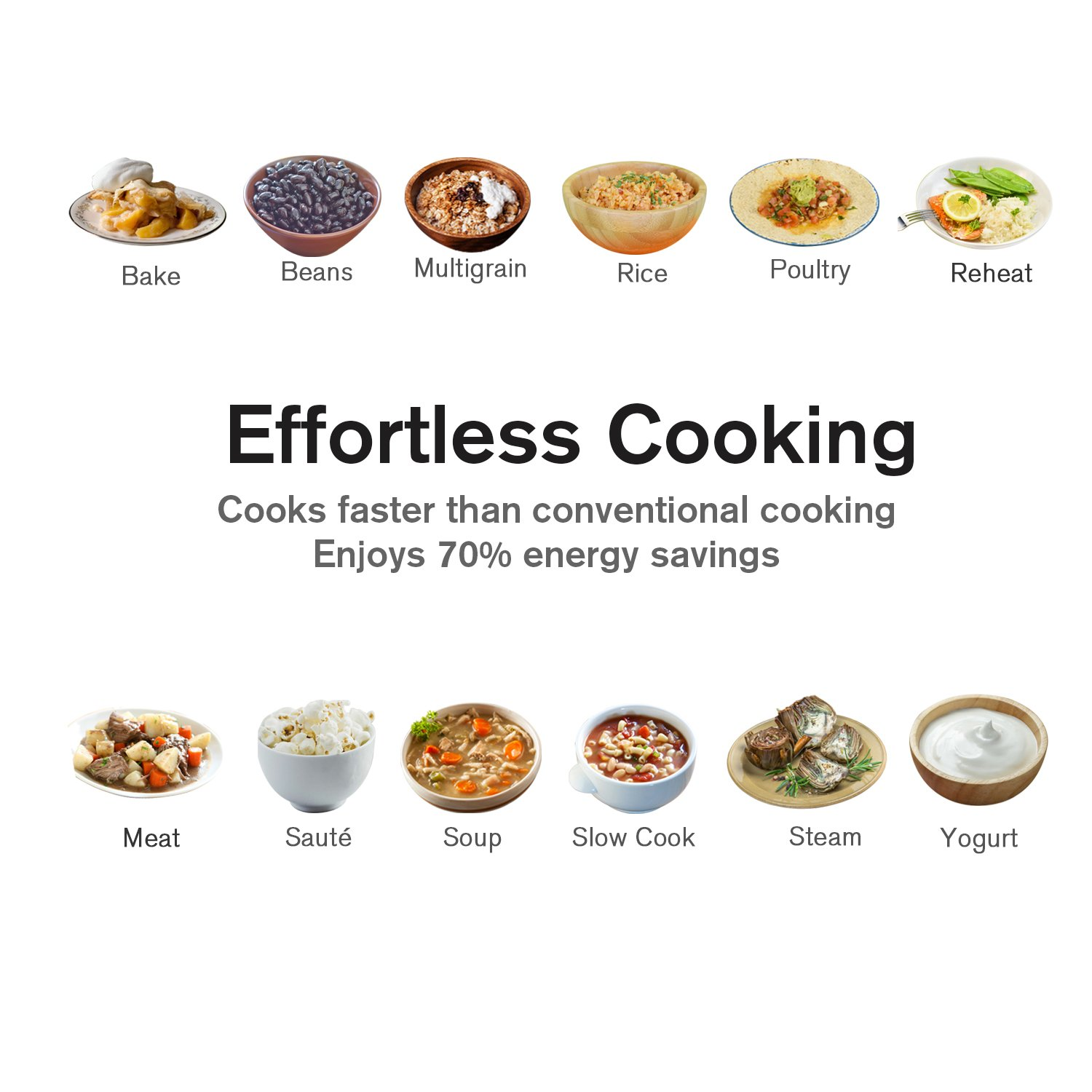 COSORI 6 Qt 7-in-1 Multi-Functional Programmable Pressure Cooker, Slow Cooker, Rice Cooker, Yogurt Maker, Sauté, Steamer & Warmer, Include Glass Lid, Sealing Ring and Recipe Book, 1000W by COSORI (Image #6)