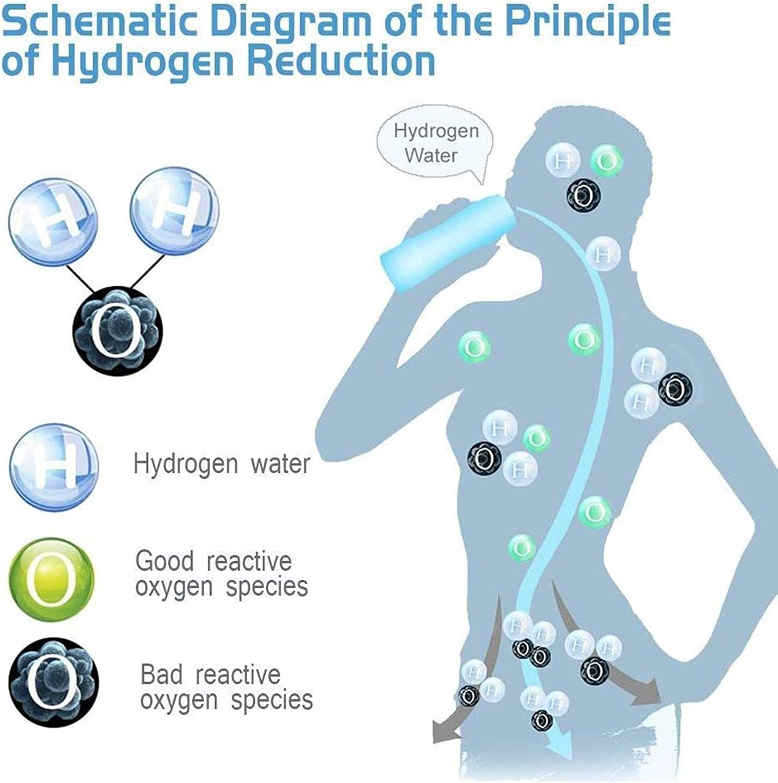 400ml Hydrogen Alkaline Water Bottle Hydrogen Water Maker Machine ...
