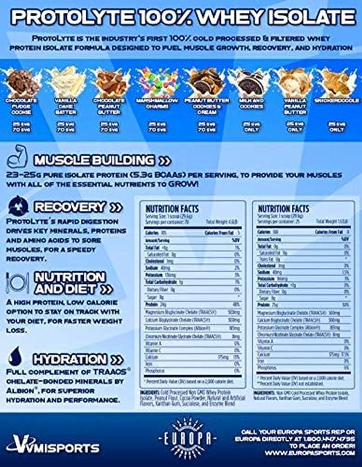 VMI Sports Protolyte polvo de proteína aislada de suero de leche, chocolate fudge galleta, cero azúcar con electrolitos y enzimas añadidas, 1.63lb