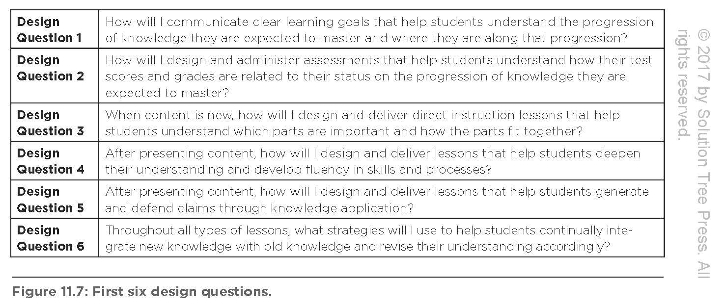 Art And Science Of Teaching Design Questions