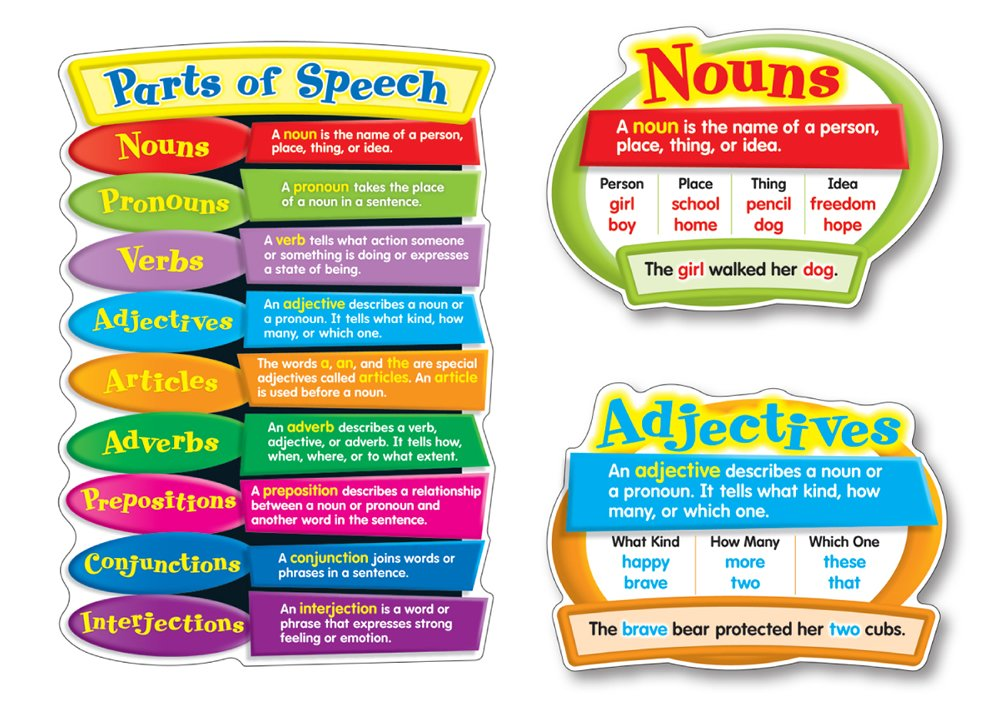 parts of speech nouns pronouns and verbs