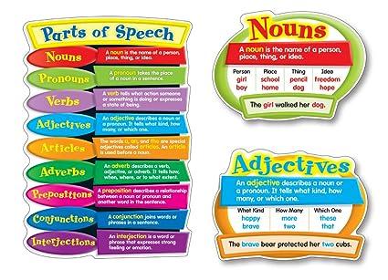 Amazon.com : Carson Dellosa Parts of Speech Bulletin Board Set ...