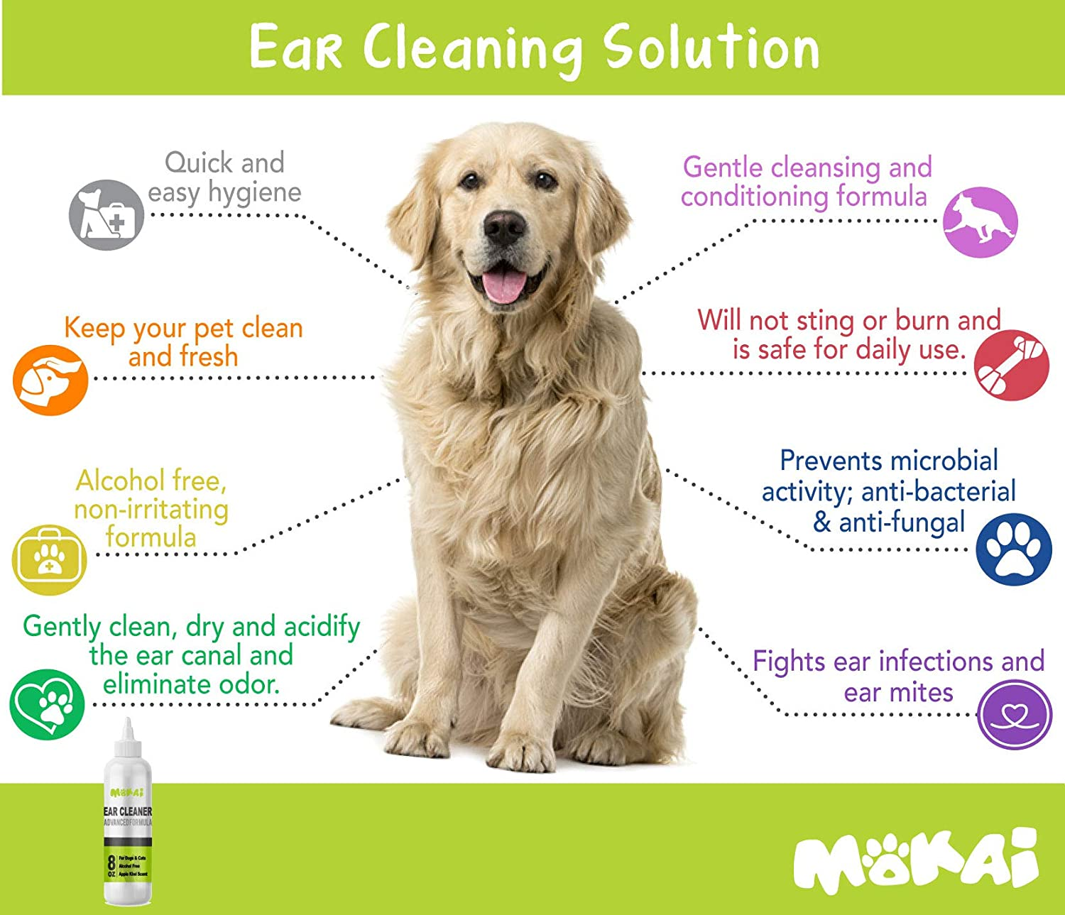 Amazon Com Mokai Ear Cleaning Solution For Dogs And Cats Dog