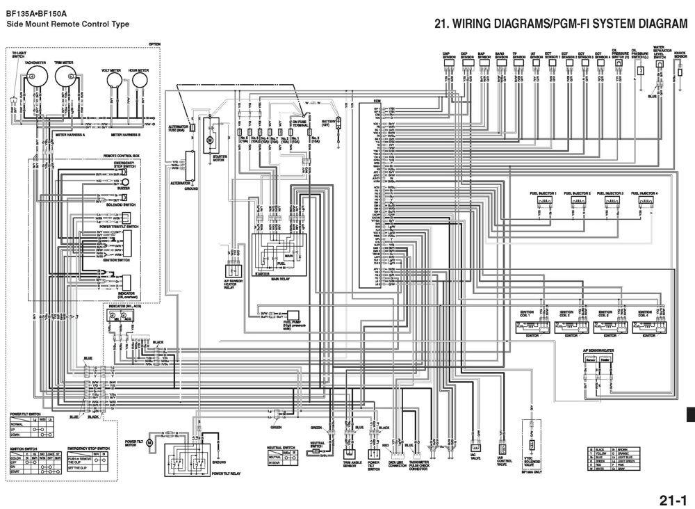 honda bf115 outboard wiring diagram  honda  auto wiring