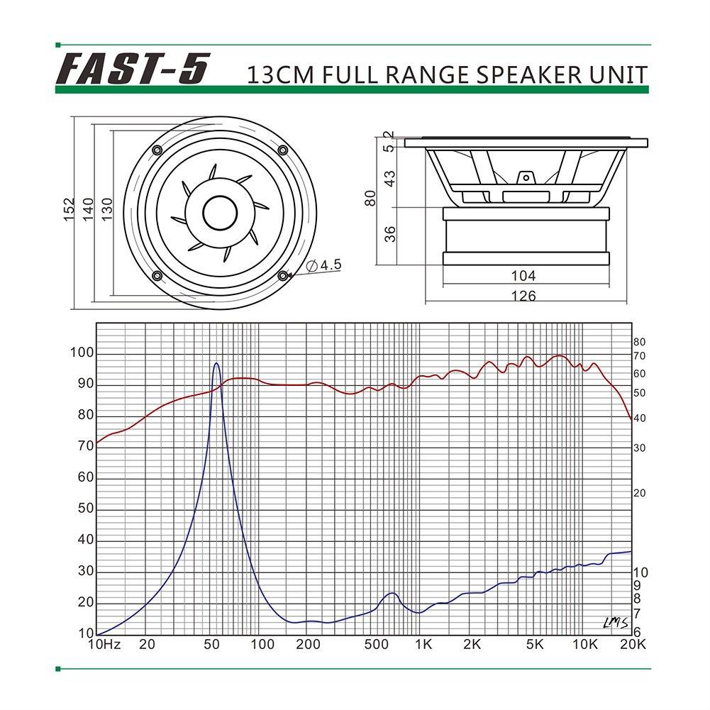 Lii Audio 5/″ Full Range Speaker Driver Units for Amplifier in Pair Fast-5