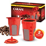 Housewares Solutions 2 Refillable/Reusable Carafe K Cup Filters for Keurig 2.0, K200, K300, K400, K500 Series of Brewing Machines