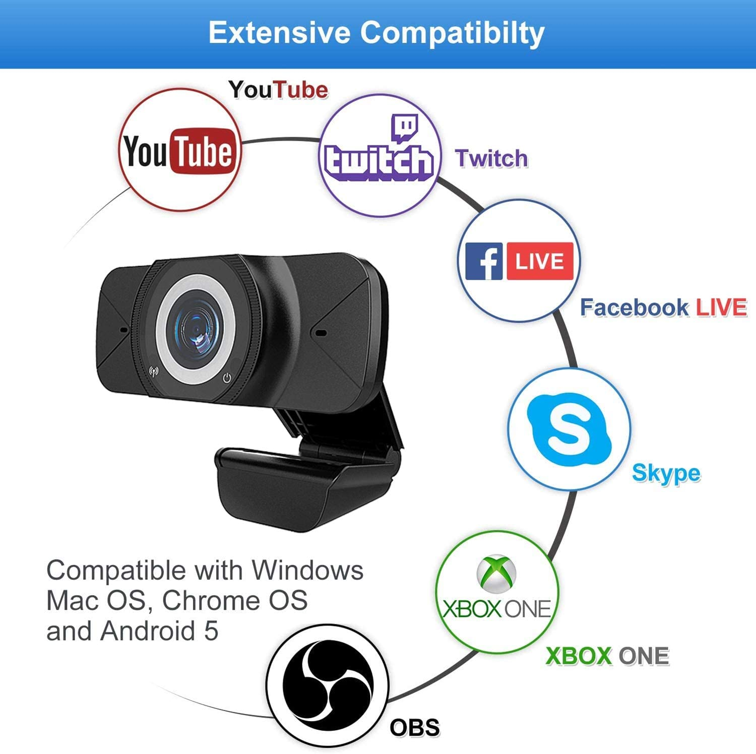 SPADE 1080P Webcam with Microphone Computer HD Streaming Webcam for PC Desktop /& Laptop w//Mic Web Cam USB Camera Wide Angle Lens /& Large Sensor for Superior Low Light