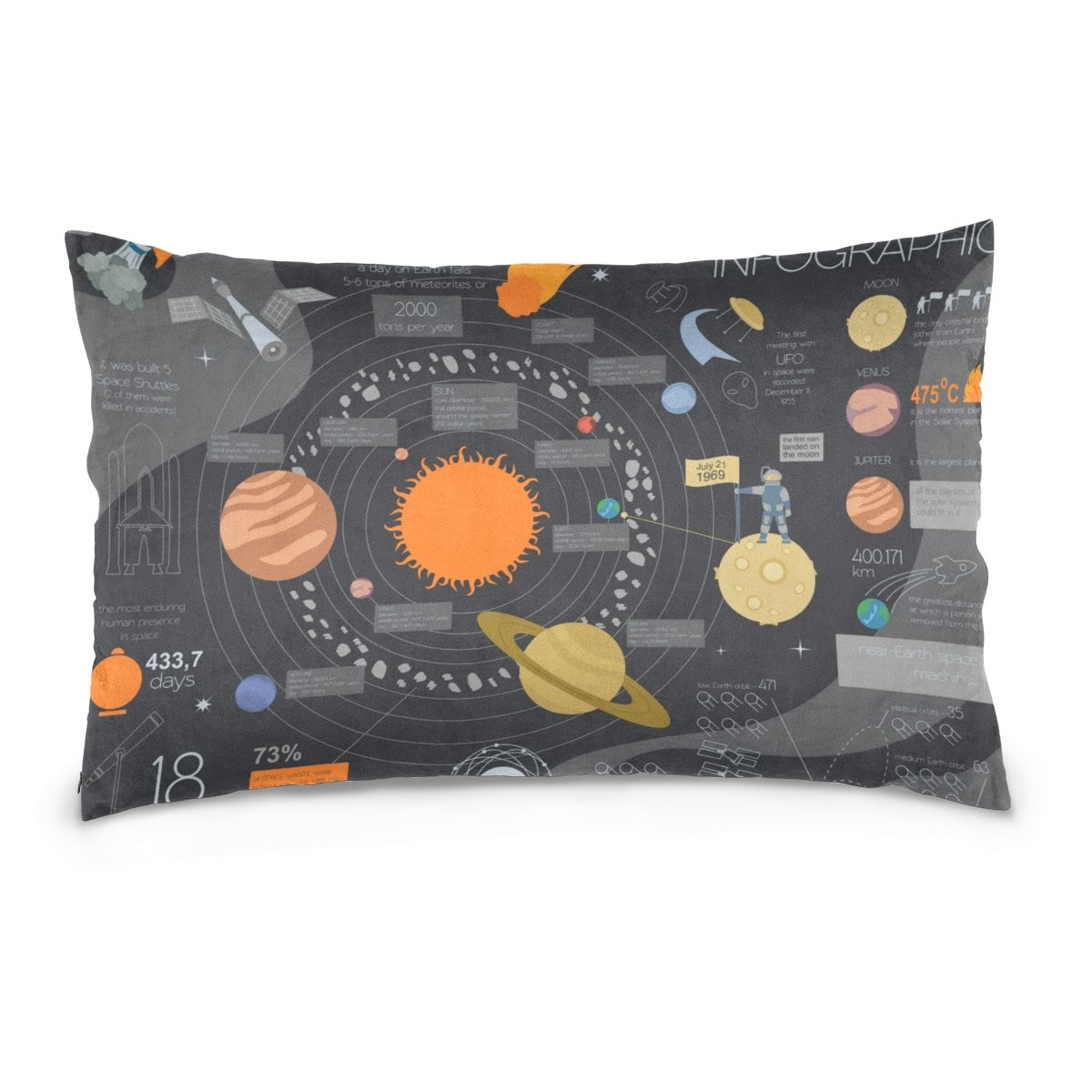 Cooper girl Universe Solar System Pillow Case Sofa Bed Throw Pillow Cover Cotton Zipper 20x26 Inch