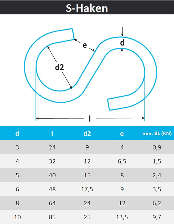 PROTECH 2 St/ück S-Haken symmetrisch D=5 Kleiderhaken rostfrei Edelstahl A4 V4A K/üchenhaken Haken poliert H/ängehaken